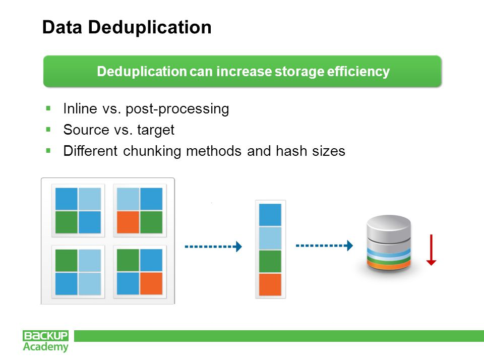 Data Deduplication  Inline vs. post-processing  Source vs.
