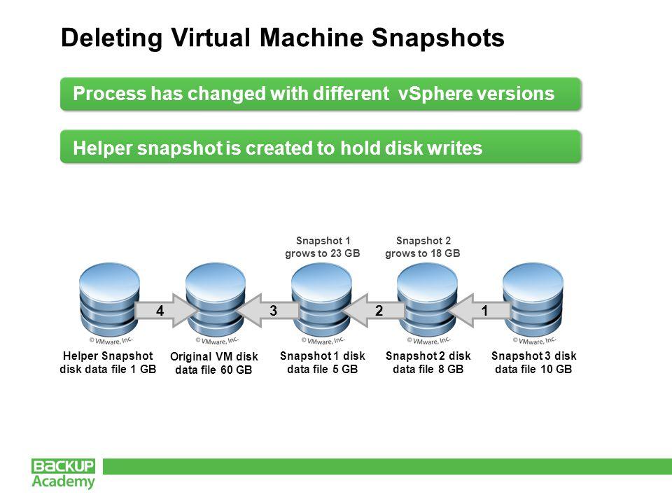 vStorage API Categories vStorage APls for Array Integration (VAAI) vStorage APls for Multi-pathing (VAMP)
