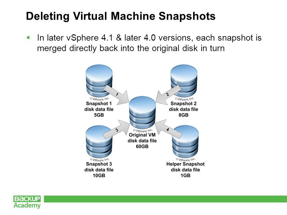 vStorage API Categories vStorage APls for Site Recovery Manager (VASRM) vStorage APls for Data Protection (VADP)