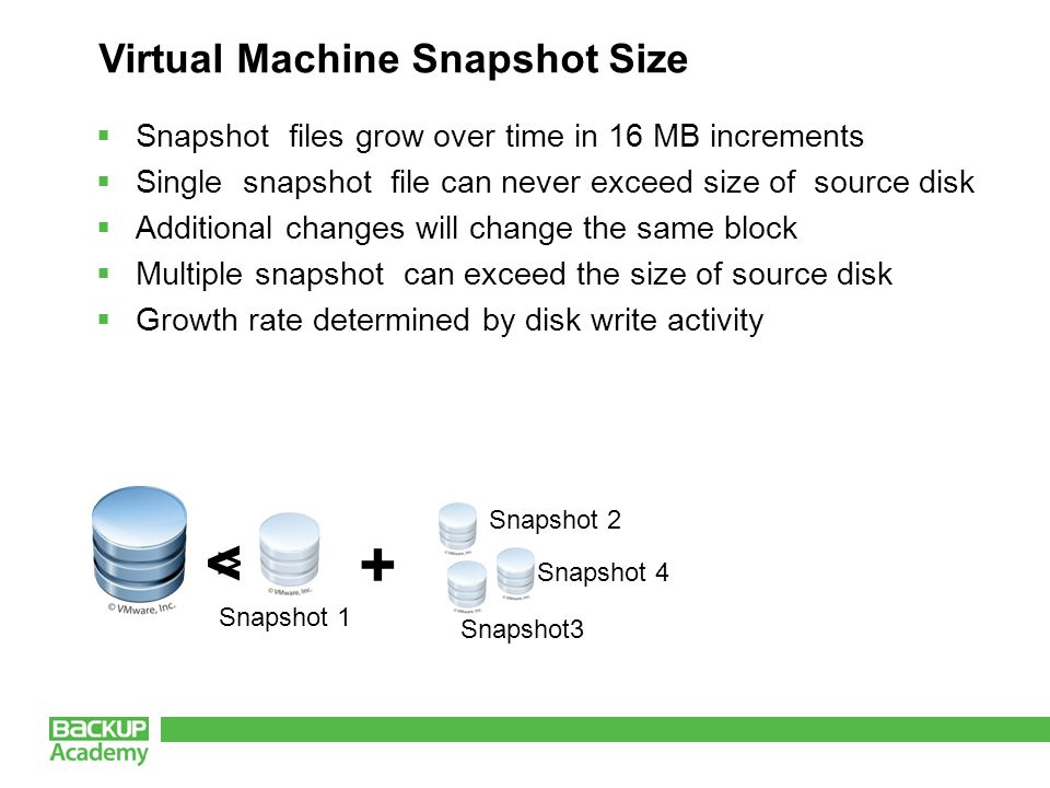 Virtual Machine Snapshot Size > Snapshot3 Snapshot 2 Snapshot 1 Snapshot 4 < +  Snapshot files grow over time in 16 MB increments  Single snapshot file can never exceed size of source disk  Additional changes will change the same block  Multiple snapshot can exceed the size of source disk  Growth rate determined by disk write activity