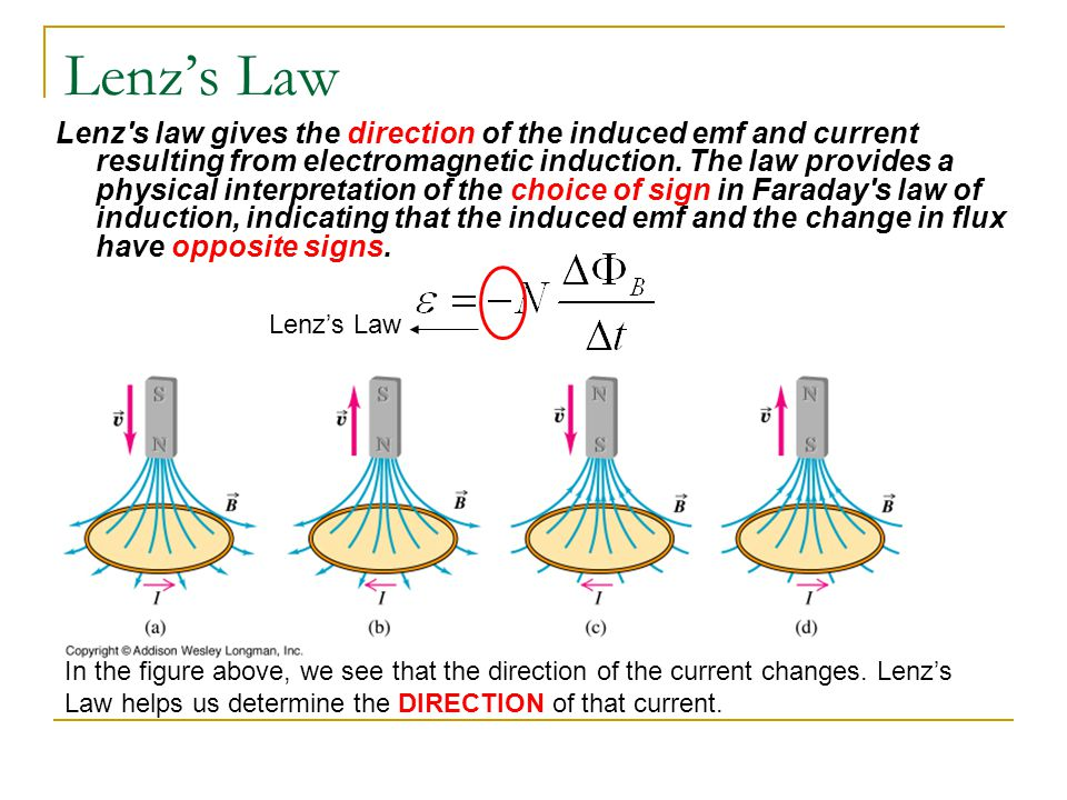 Lenz's Law Lenz s law gives the direction of the induced emf and current resulting from electromagnetic induction.