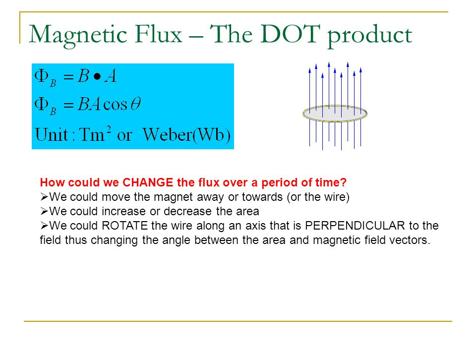 Magnetic Flux – The DOT product How could we CHANGE the flux over a period of time.