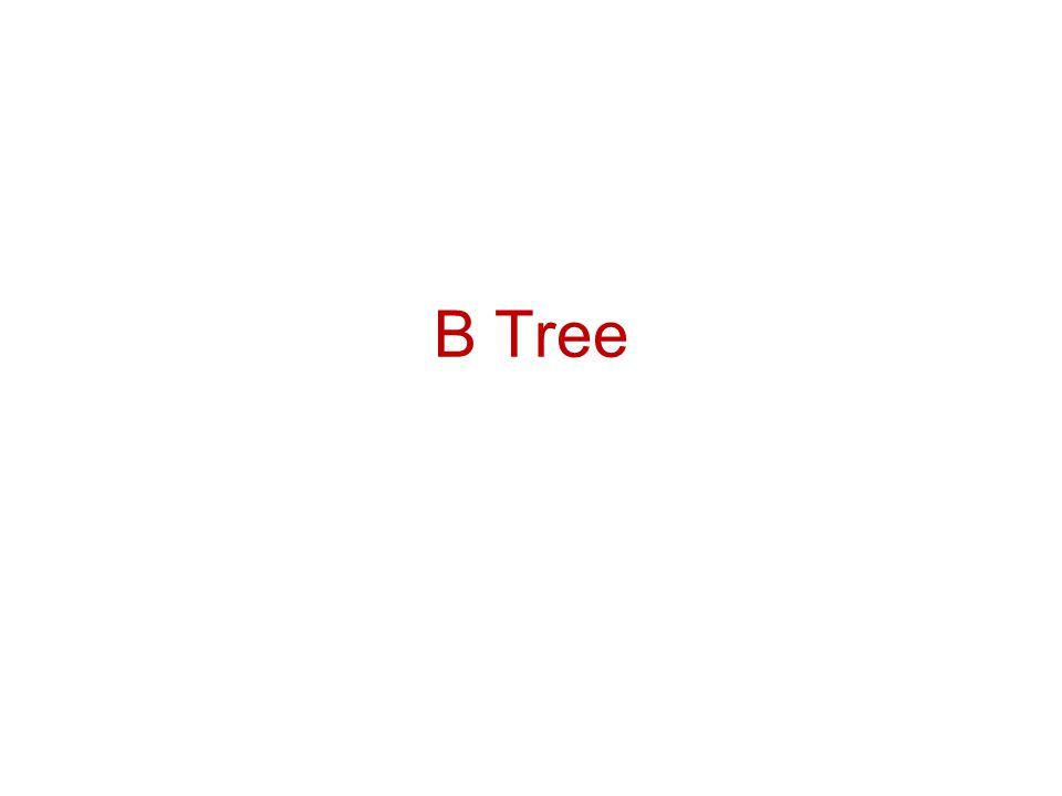 Comp 750, Fall 2009 B-Trees - 22 Insert Example (Continued) Insert Q G M P X A B C D EJ KN OR S T U VY Z G M P T X A B C D EJ KN OQ R SY Z U V