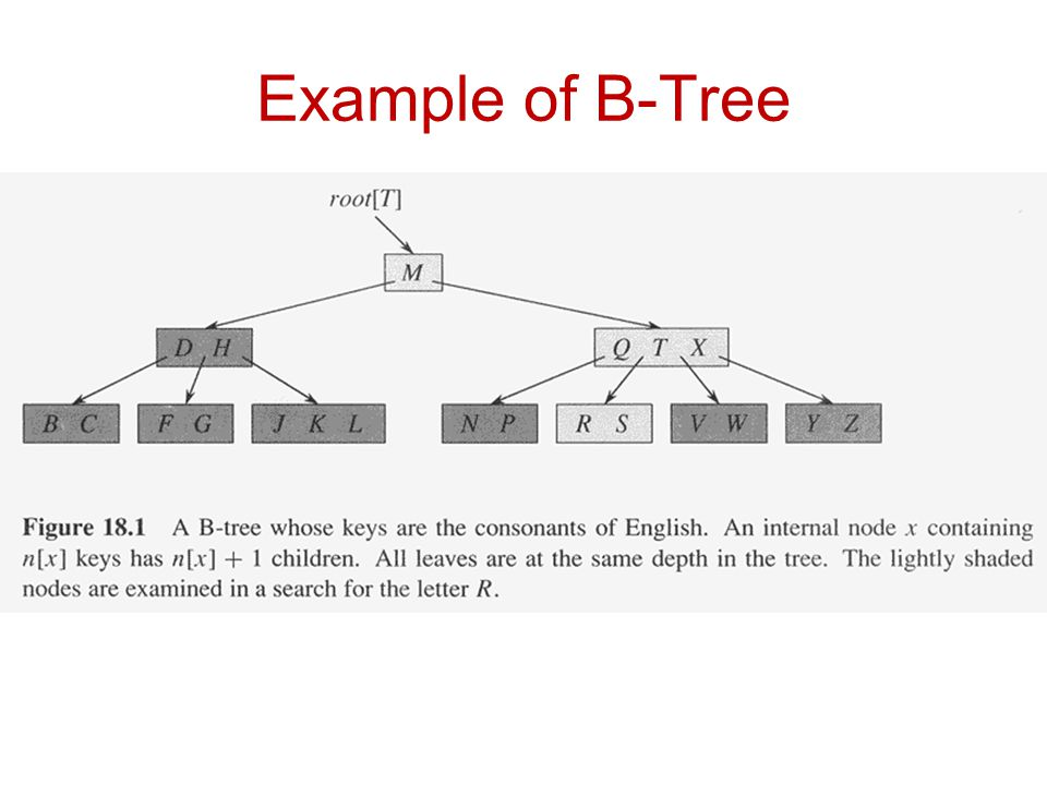 34 Exercise in Inserting a B-Tree Insert the following keys in B-tree when t=3 : 3, 7, 9, 23, 45, 1, 5, 14, 25, 24, 13, 11, 8, 19, 4, 31, 35, 56 Check your approach with a neighbour and discuss any differences.