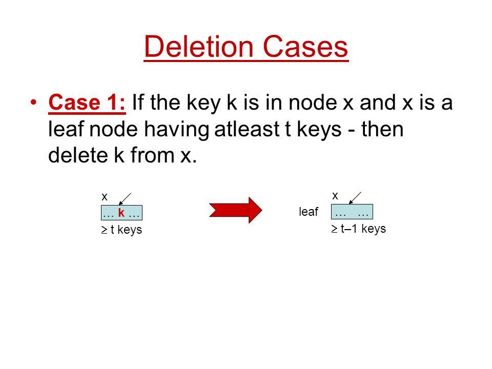 Deletion Cases Case 1: If the key k is in node x and x is a leaf node having atleast t keys - then delete k from x. … k …  t keys x … …  t–1 keys x