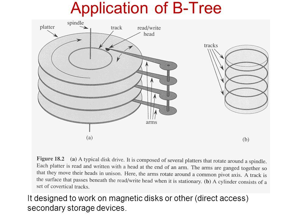 B-TREE-SPLIT-CHILD ALGORITHM B-TREE-SPLIT-CHILD(x,i,y) 1.z  ALLOCATE-NODE() 2.leaf [z]  leaf [y] 3.n[z]  t-1 4.for j  1 to t-1 5.