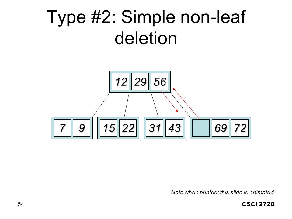 CSCI 2720 54 Type #2: Simple non-leaf deletion 122952 7915225669723143 Delete 52 Borrow the predecessor or (in this case) successor 56 Note when print