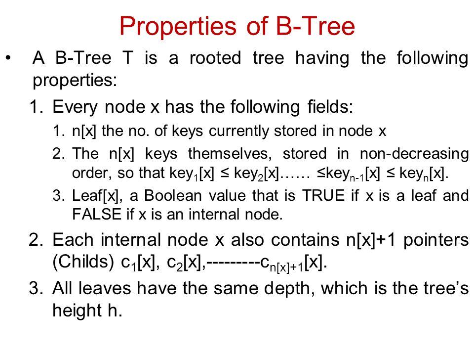 cont…….10. for j  n[x] +1 downto i+1 11. do c j+1 [x]  c j [x] 12.