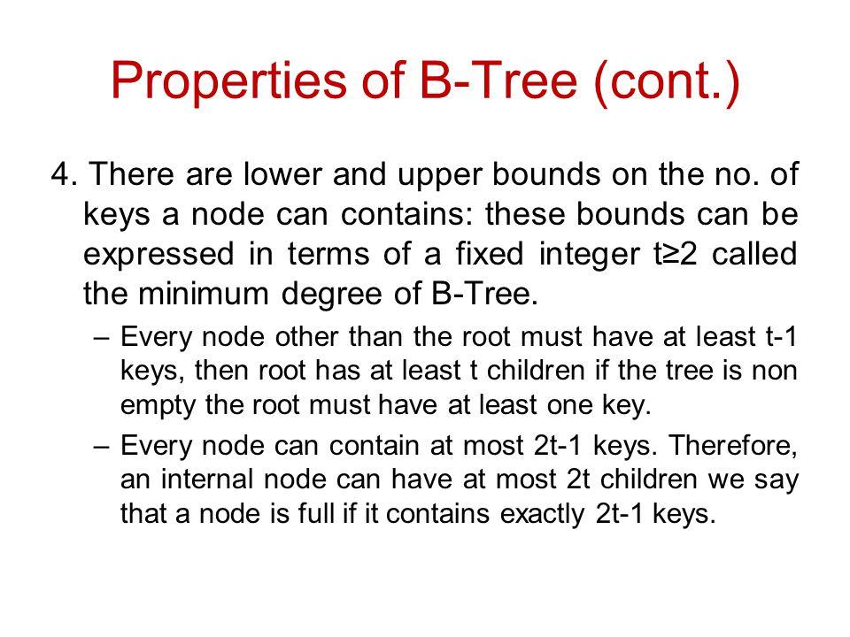 B-TREE-INSERT ALGORITHM B-TREE-INSERT(T,k) 1.r  root[T] 2.