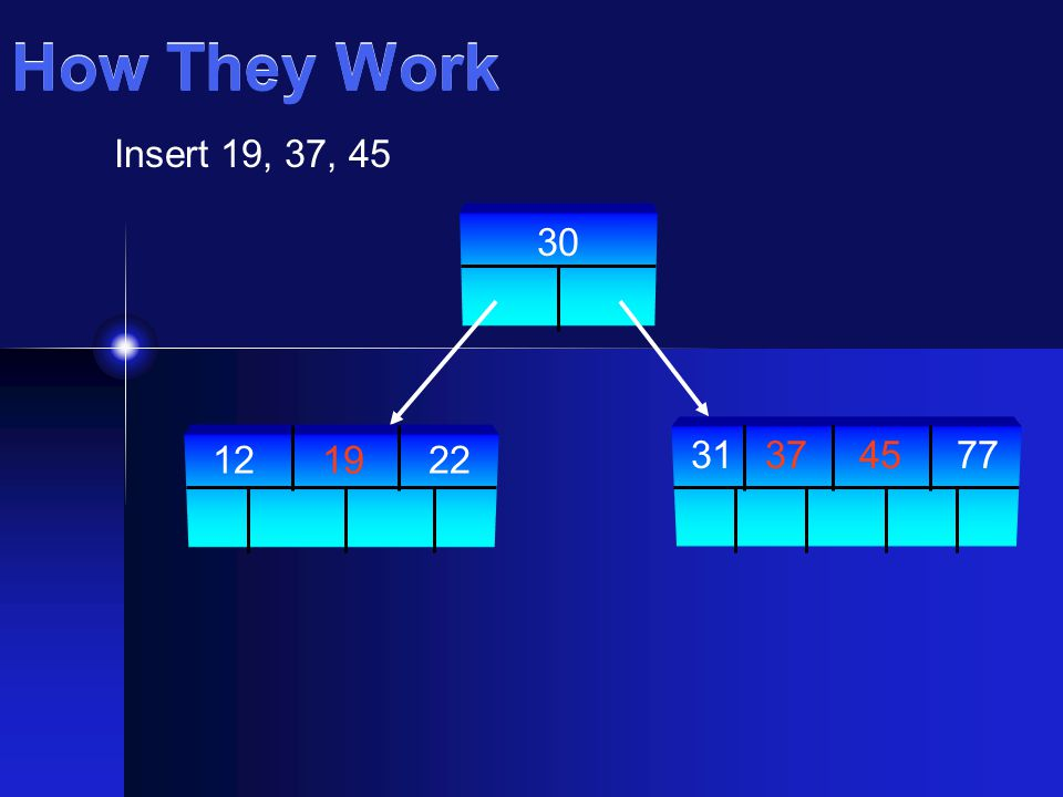How They Work 30 Insert 19, 37, 45 121922 31773745