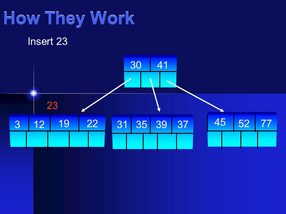 How They Work Insert 23 3041 12 1922 3 52 45 77 39373135 23