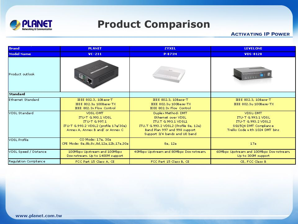 www.planet.com.tw Product Comparison