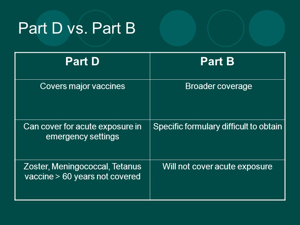 Part D vs. Part B Part DPart B Covers major vaccines Broader coverage Can cover for acute exposure in emergency settings Specific formulary difficult