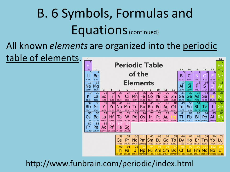 B. 6 Symbols, Formulas and Equations (continued) All known elements are organized into the periodic table of elements. http://www.funbrain.com/periodi