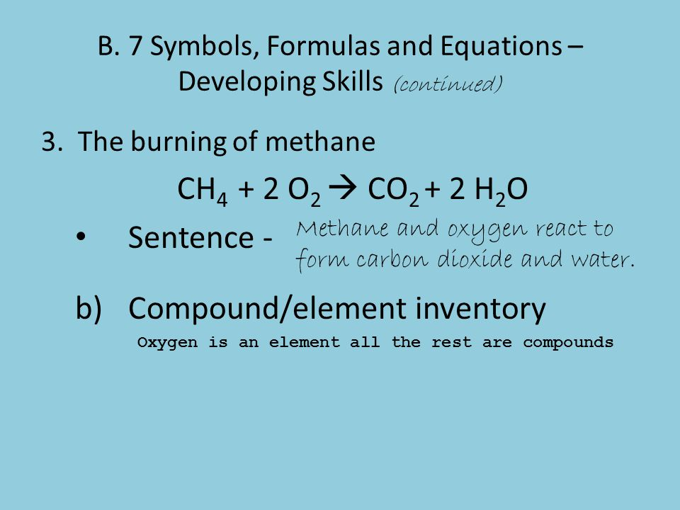 B. 7 Symbols, Formulas and Equations – Developing Skills (continued) 3. The burning of methane CH 4 + 2 O 2  CO 2 + 2 H 2 O Sentence - b)Compound/ele