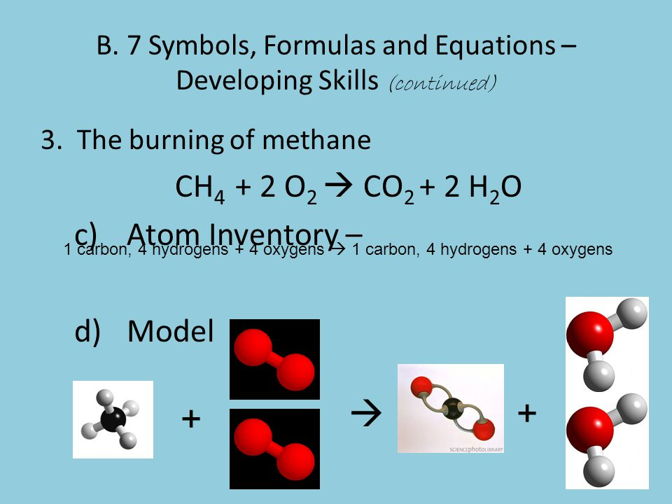 B. 7 Symbols, Formulas and Equations – Developing Skills (continued) 3. The burning of methane CH 4 + 2 O 2  CO 2 + 2 H 2 O c)Atom Inventory – d)Mode