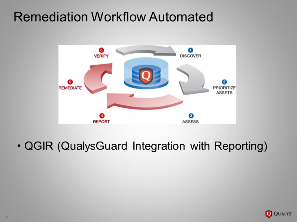 8 Remediation Workflow Automated QGIR (QualysGuard Integration with Reporting)