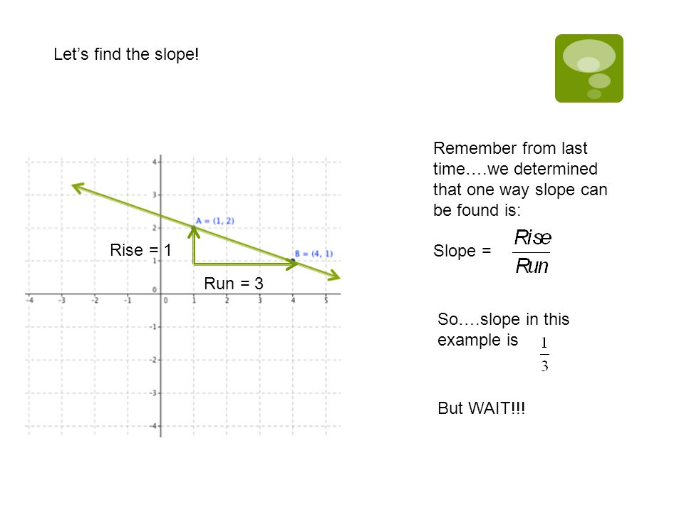 Let's find the slope.