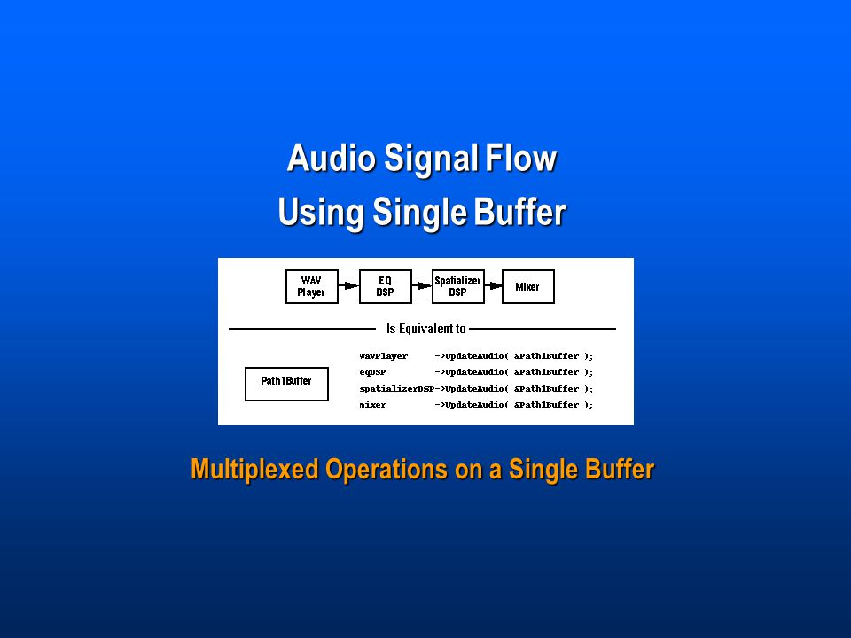 Audio Signal Flow Using Single Buffer Multiplexed Operations on a Single Buffer