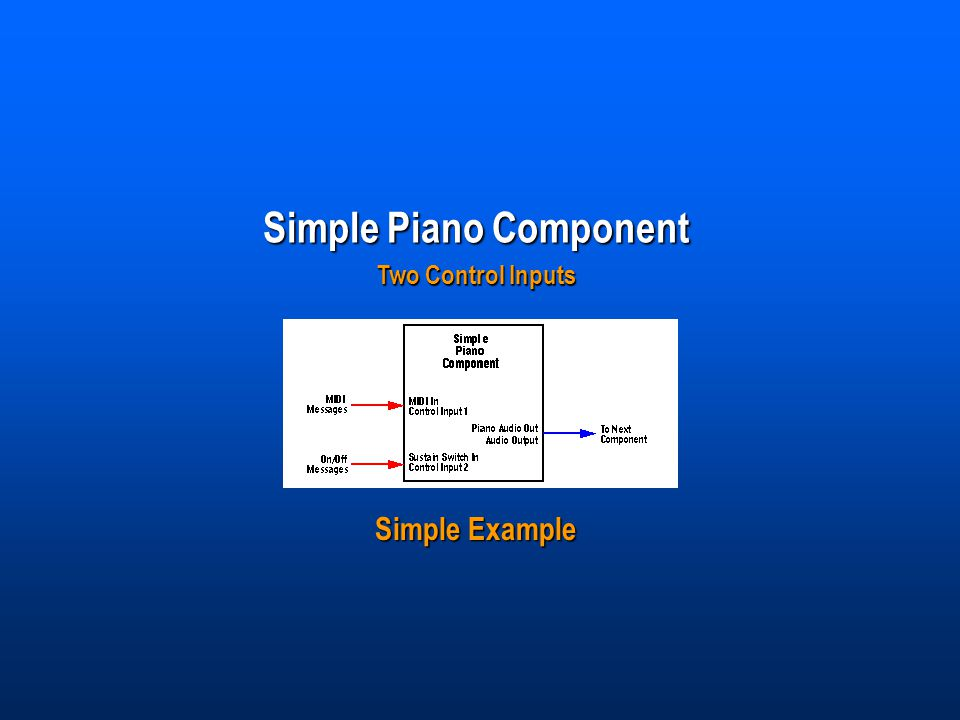 Simple Piano Component Two Control Inputs Simple Example