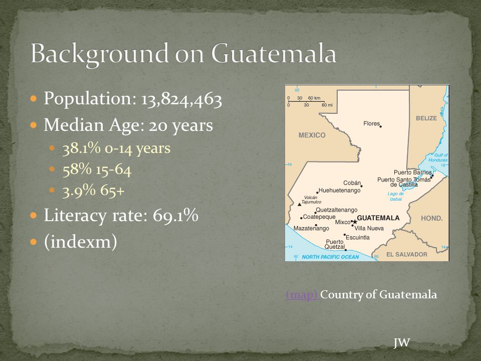 Population: 13,824,463 Median Age: 20 years 38.1% 0-14 years 58% 15-64 3.9% 65+ Literacy rate: 69.1% (indexm) (map) (map) Country of Guatemala JW