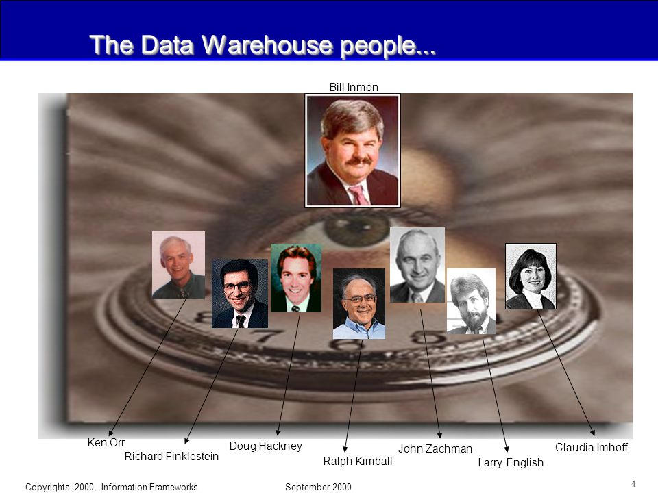 Copyrights, 2000, Information Frameworks September 2000 4 Richard Finklestein Ralph Kimball Ken Orr Doug Hackney John Zachman Larry English Bill Inmon Claudia Imhoff The Data Warehouse people...