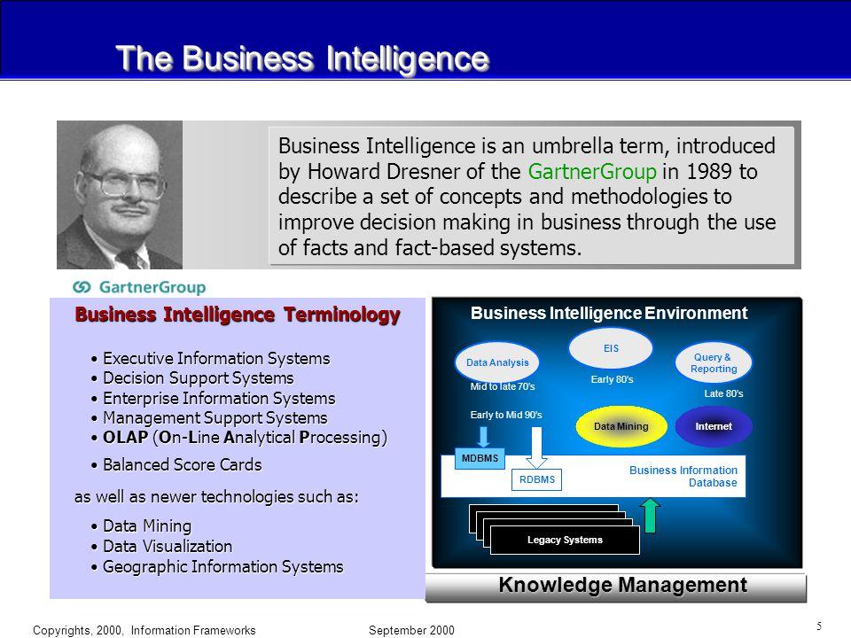 Copyrights, 2000, Information Frameworks September 2000 25 ASAP Methodology for BW Source: SAP