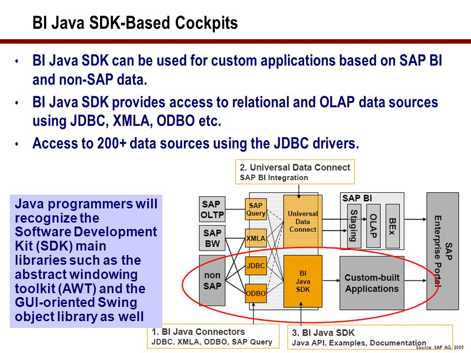 36 BI Java SDK-Based Cockpits BI Java SDK can be used for custom applications based on SAP BI and non-SAP data. BI Java SDK provides access to relatio