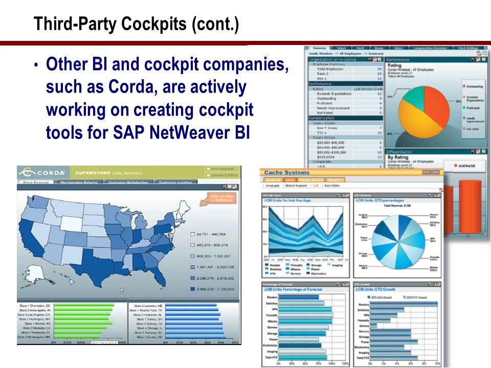40 Third-Party Cockpits (cont.) Other BI and cockpit companies, such as Corda, are actively working on creating cockpit tools for SAP NetWeaver BI