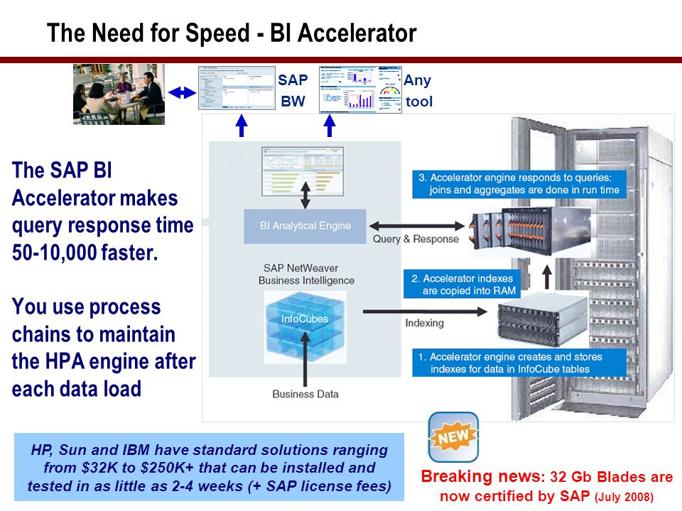 46 The Need for Speed - BI Accelerator The SAP BI Accelerator makes query response time 50-10,000 faster. You use process chains to maintain the HPA e