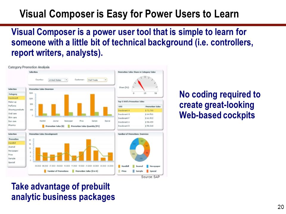20 Visual Composer is Easy for Power Users to Learn Visual Composer is a power user tool that is simple to learn for someone with a little bit of tech