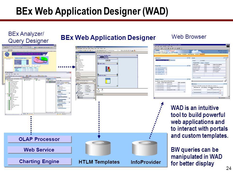 24 BEx Web Application Designer (WAD) OLAP Processor BEx Web Application Designer BEx Analyzer/ Query Designer Web Service Charting Engine Web Browser