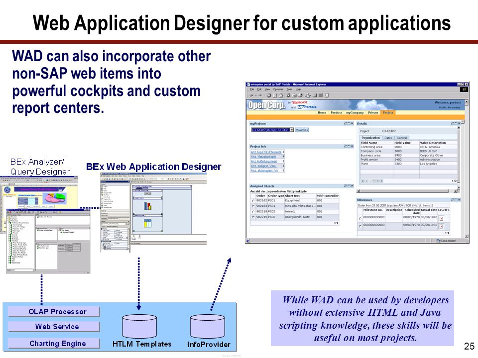 25 Web Application Designer for custom applications WAD can also incorporate other non-SAP web items into powerful cockpits and custom report centers.