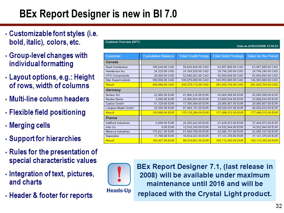 32 BEx Report Designer is new in BI 7.0 Customizable font styles (i.e. bold, italic), colors, etc. Group-level changes with individual formatting Layo