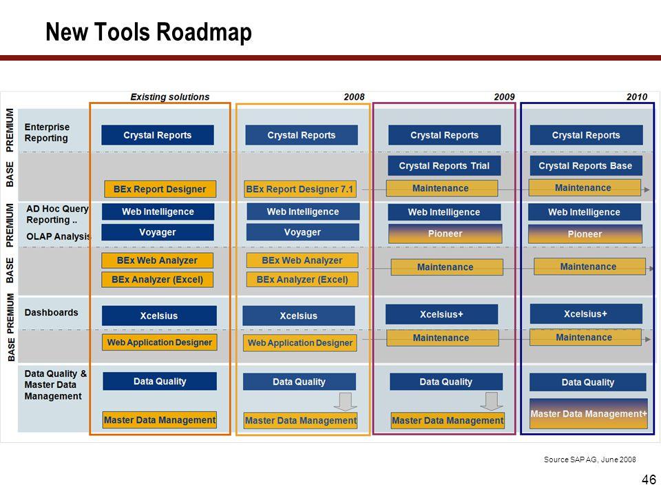 46 New Tools Roadmap Source SAP AG, June 2008