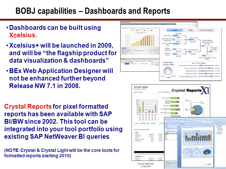47 BOBJ capabilities – Dashboards and Reports Crystal Reports for pixel formatted reports has been available with SAP BI/BW since 2002. This tool can