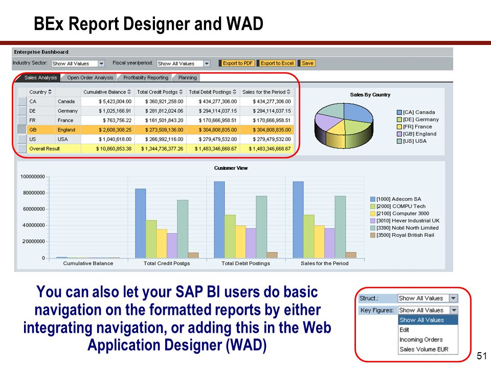 51 BEx Report Designer and WAD You can also let your SAP BI users do basic navigation on the formatted reports by either integrating navigation, or ad