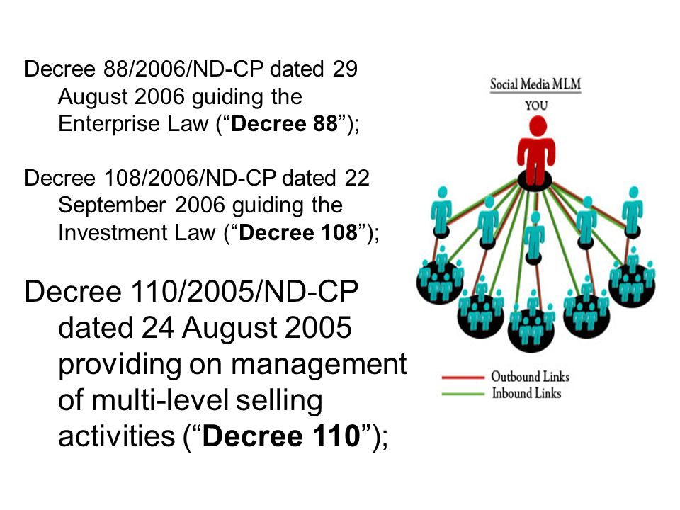 """Decree 88/2006/ND-CP dated 29 August 2006 guiding the Enterprise Law (""""Decree 88""""); Decree 108/2006/ND-CP dated 22 September 2006 guiding the Investme"""