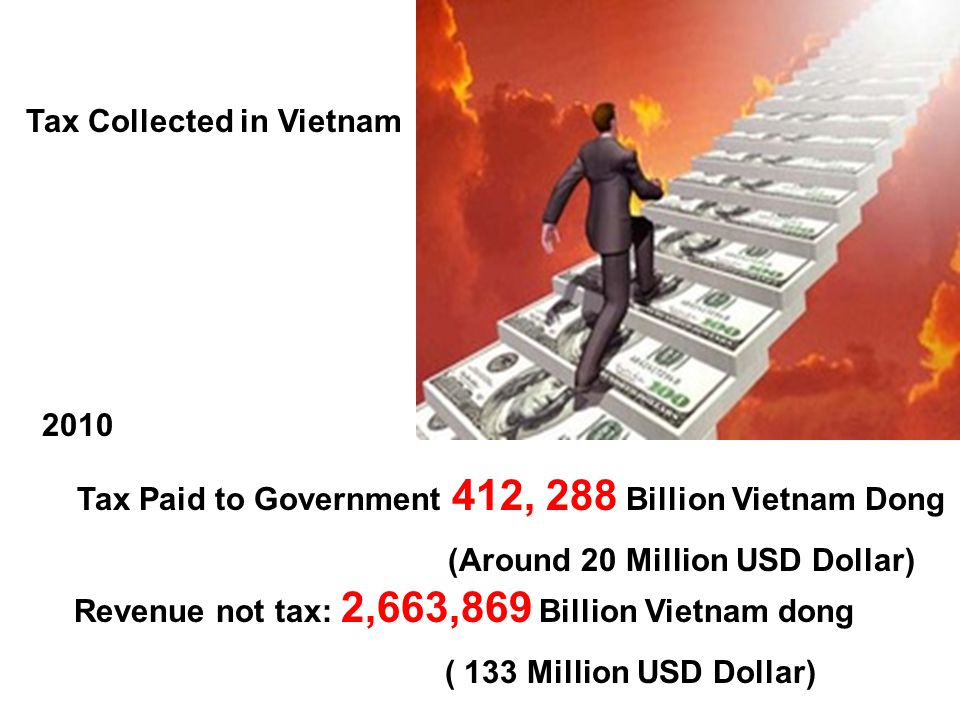 Tax Collected in Vietnam 2010 Tax Paid to Government 412, 288 Billion Vietnam Dong (Around 20 Million USD Dollar) Revenue not tax: 2,663,869 Billion Vietnam dong ( 133 Million USD Dollar)