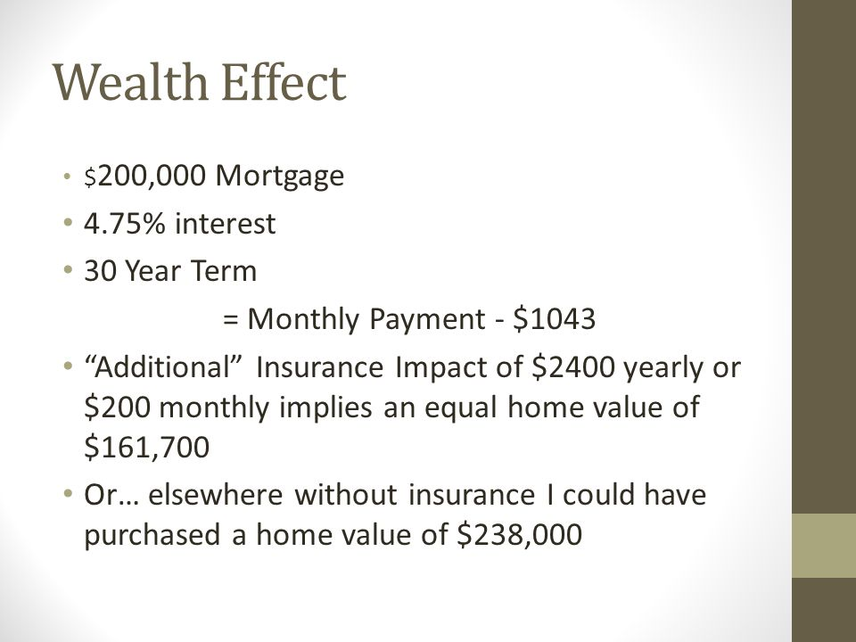 "Wealth Effect $ 200,000 Mortgage 4.75% interest 30 Year Term = Monthly Payment - $1043 ""Additional"" Insurance Impact of $2400 yearly or $200 monthly i"
