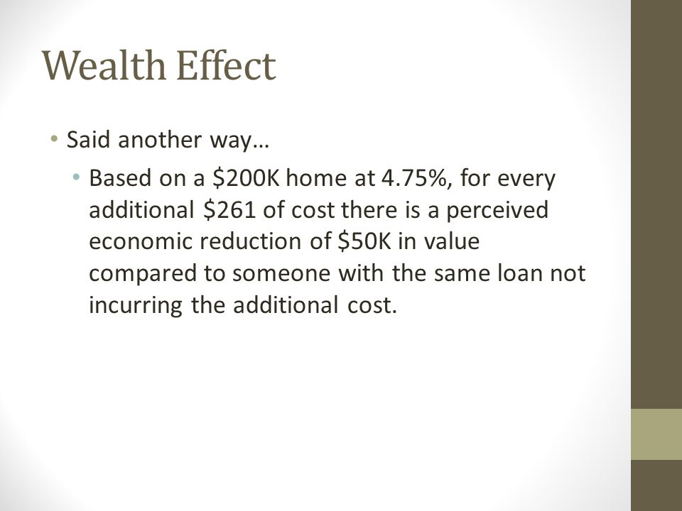 Wealth Effect Said another way… Based on a $200K home at 4.75%, for every additional $261 of cost there is a perceived economic reduction of $50K in v