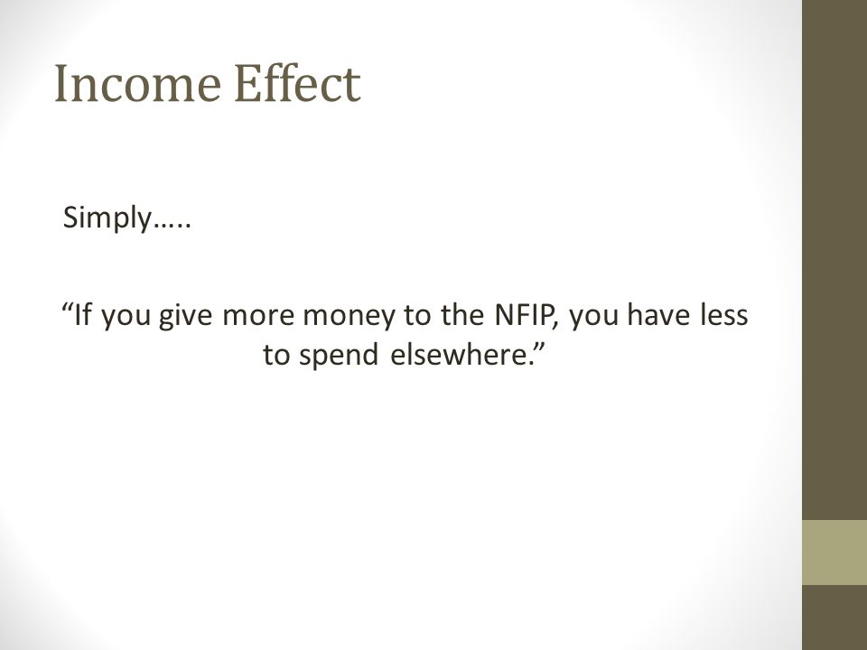 "Income Effect Simply….. ""If you give more money to the NFIP, you have less to spend elsewhere."""