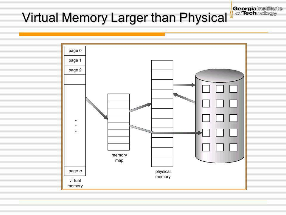 Memory Protection  Memory protection implemented by associating protection bit with each frame  Valid-invalid bit attached to each entry in the page table: valid indicates that the associated page is in the process' logical address space, and is thus a legal page invalid indicates that the page is not in the process' logical address space