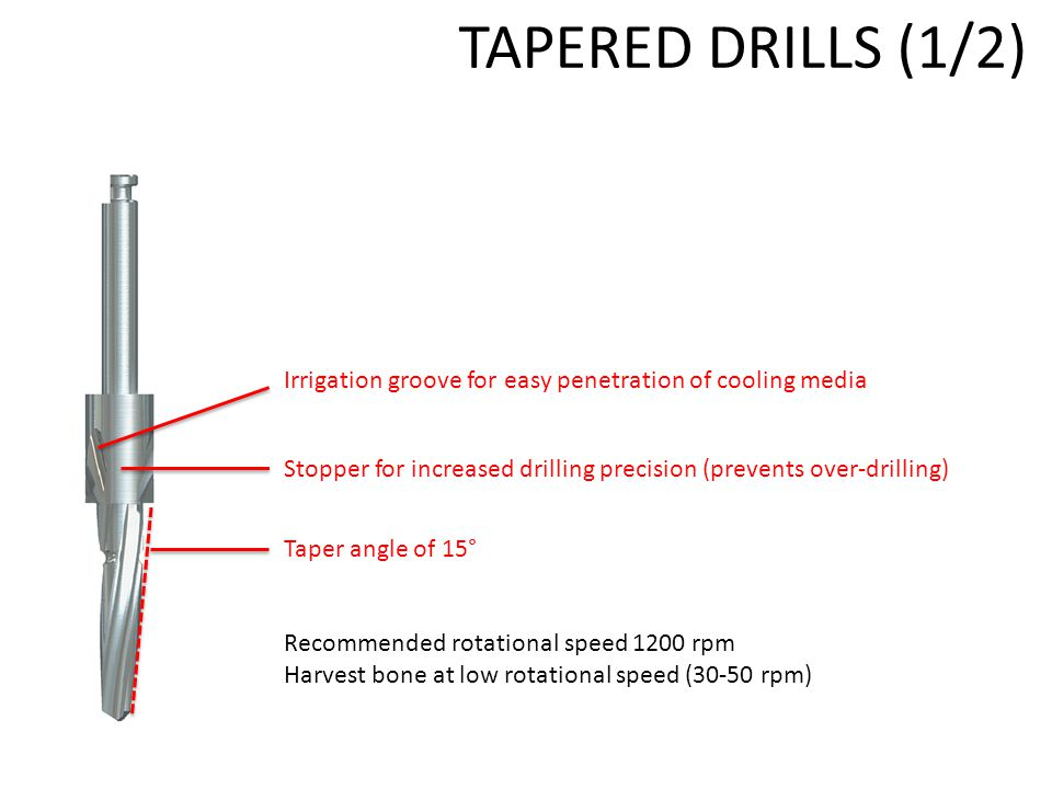 TAPERED DRILLS (1/2) Recommended rotational speed 1200 rpm Harvest bone at low rotational speed (30-50 rpm) Irrigation groove for easy penetration of cooling media Stopper for increased drilling precision (prevents over-drilling) Taper angle of 15°