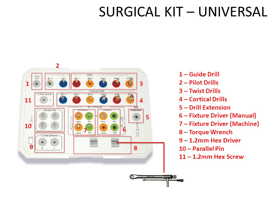 SURGICAL KIT – UNIVERSAL 4 9 8 7 6 3 5 10 11 1 1 – Guide Drill 2 – Pilot Drills 3 – Twist Drills 4 – Cortical Drills 5 – Drill Extension 6 – Fixture Driver (Manual) 7 – Fixture Driver (Machine) 8 – Torque Wrench 9 – 1.2mm Hex Driver 10 – Parallel Pin 11 – 1.2mm Hex Screw 2