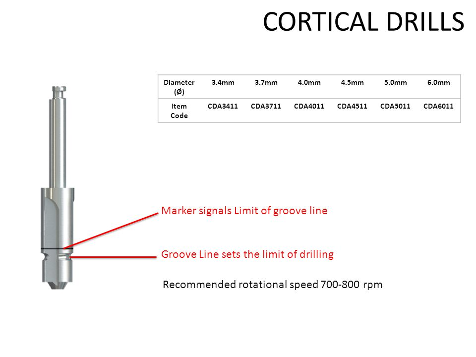 CORTICAL DRILLS Recommended rotational speed 700-800 rpm Diameter (Ø) 3.4mm3.7mm4.0mm4.5mm5.0mm6.0mm Item Code CDA3411CDA3711CDA4011CDA4511CDA5011CDA6011 Marker signals Limit of groove line Groove Line sets the limit of drilling