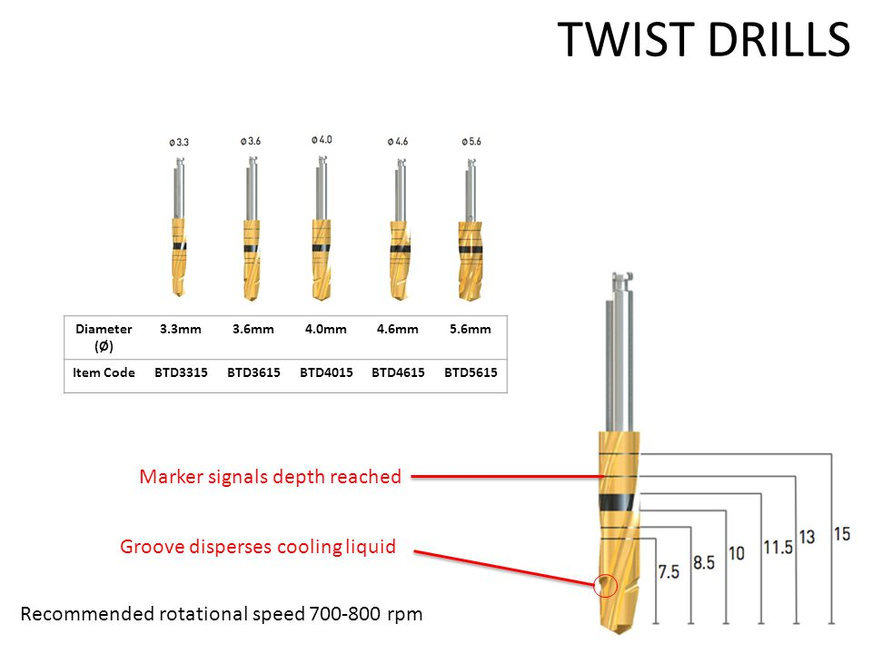 TWIST DRILLS Recommended rotational speed 700-800 rpm Marker signals depth reached Groove disperses cooling liquid Diameter (Ø) 3.3mm3.6mm4.0mm4.6mm5.6mm Item CodeBTD3315BTD3615BTD4015BTD4615BTD5615
