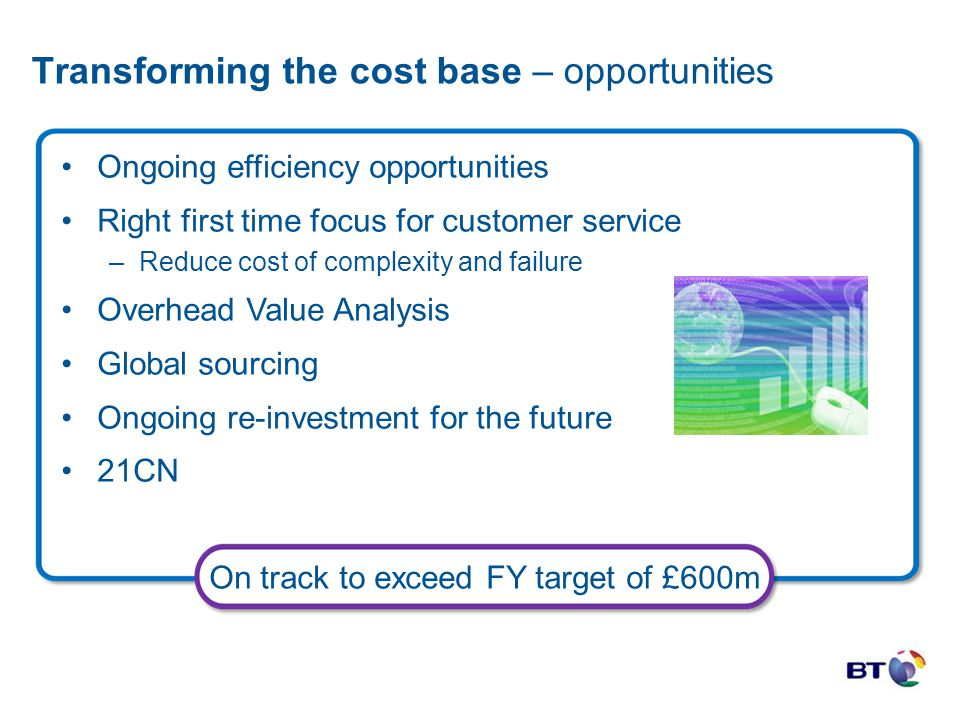 Ongoing efficiency opportunities Right first time focus for customer service –Reduce cost of complexity and failure Overhead Value Analysis Global sou