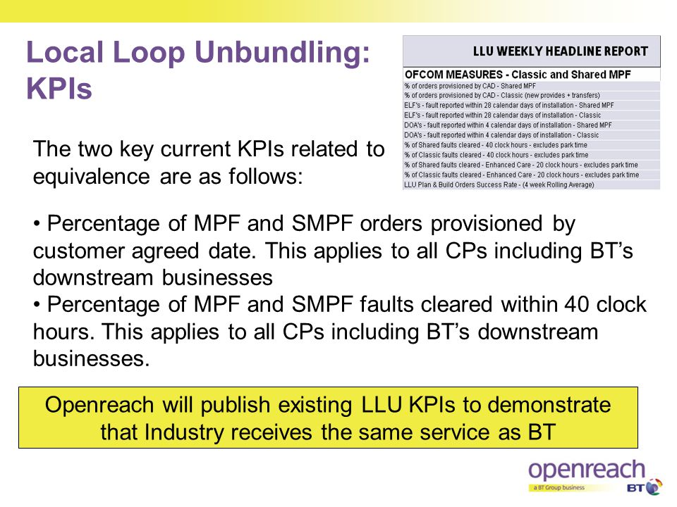 Local Loop Unbundling: KPIs Openreach will publish existing LLU KPIs to demonstrate that Industry receives the same service as BT Percentage of MPF an