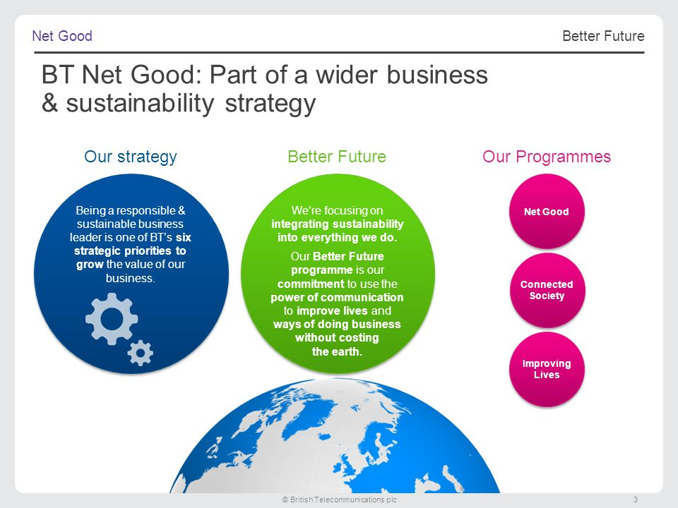 Better Future 3 Net Good BT Net Good: Part of a wider business & sustainability strategy © British Telecommunications plc We're focusing on integrating sustainability into everything we do.